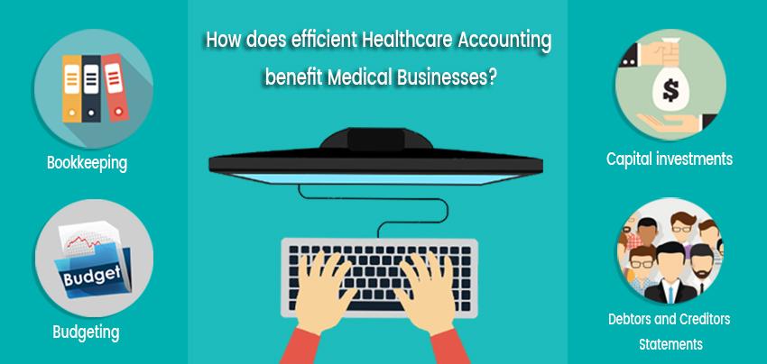 medical-businesses