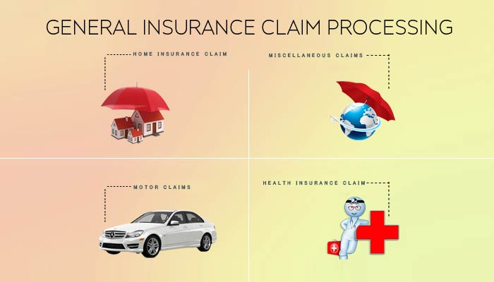 General Insurance Claim Processing | Offshore insurance ...